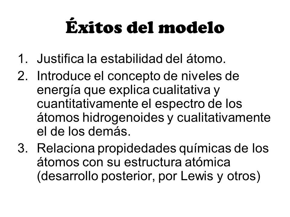 Éxitos del modelo 1.Justifica la estabilidad del átomo. 2.Introduce el concepto de niveles de energía que explica cualitativa y cuantitativamente el e
