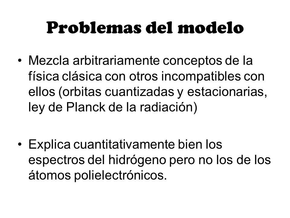 Problemas del modelo Mezcla arbitrariamente conceptos de la física clásica con otros incompatibles con ellos (orbitas cuantizadas y estacionarias, ley