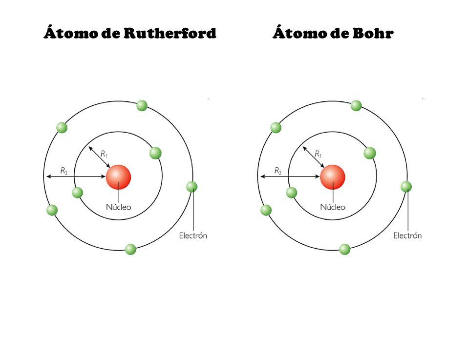 Postulados del modelo de Bohr 1.El electrón gira alrededor del núcleo en un conjunto fijo de órbitas permitidas, denominadas estados estacionarios: en ellos gira sin absorber ni emitir energía.