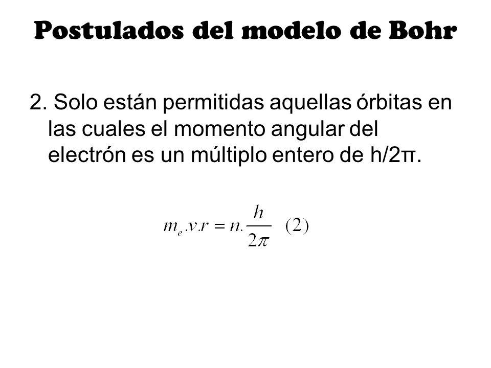 Postulados del modelo de Bohr 2. Solo están permitidas aquellas órbitas en las cuales el momento angular del electrón es un múltiplo entero de h/2π.
