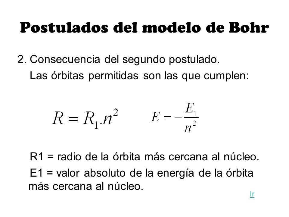 Postulados del modelo de Bohr 2. Consecuencia del segundo postulado. Las órbitas permitidas son las que cumplen: R1 = radio de la órbita más cercana a