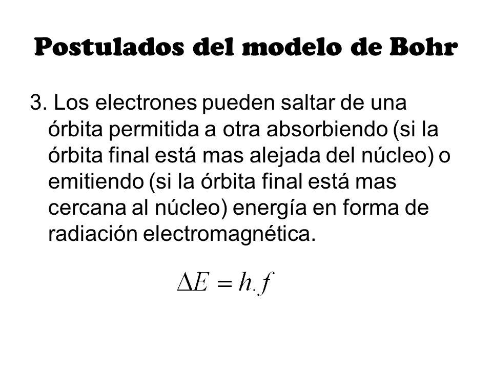 3. Los electrones pueden saltar de una órbita permitida a otra absorbiendo (si la órbita final está mas alejada del núcleo) o emitiendo (si la órbita