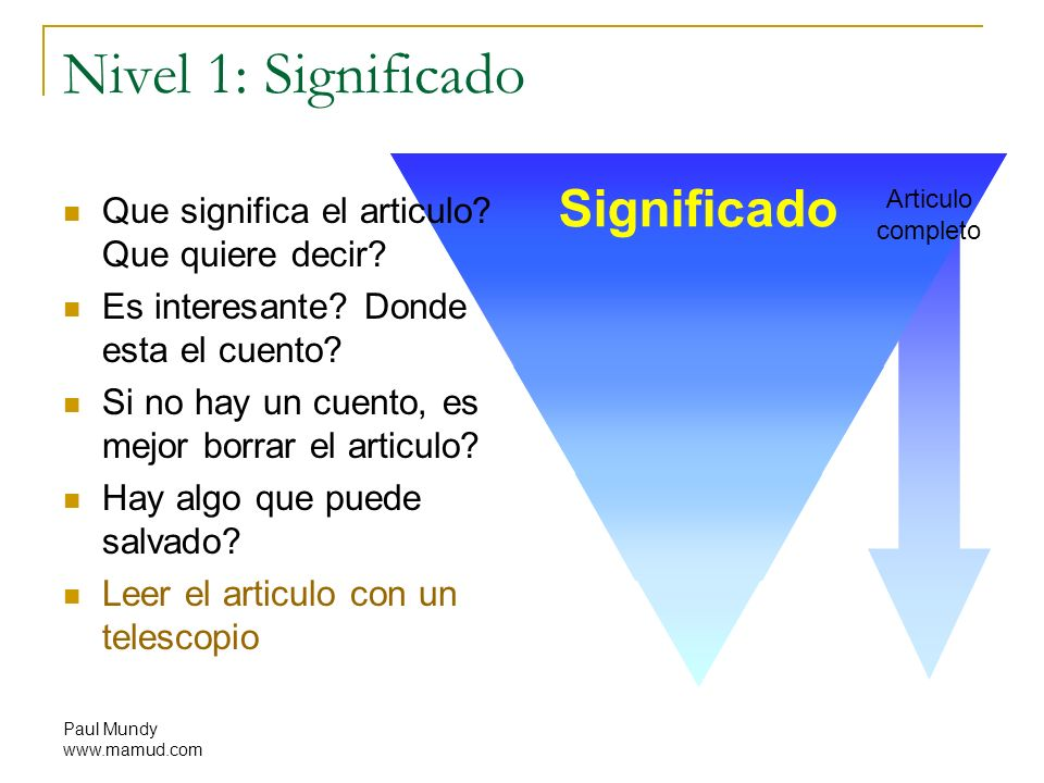 Paul Mundy www.mamud.com Nivel 1: Significado Significado Articulo completo Que significa el articulo? Que quiere decir? Es interesante? Donde esta el