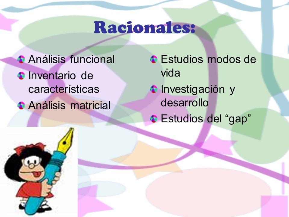 Racionales: Análisis funcional Inventario de características Análisis matricial Estudios modos de vida Investigación y desarrollo Estudios del gap