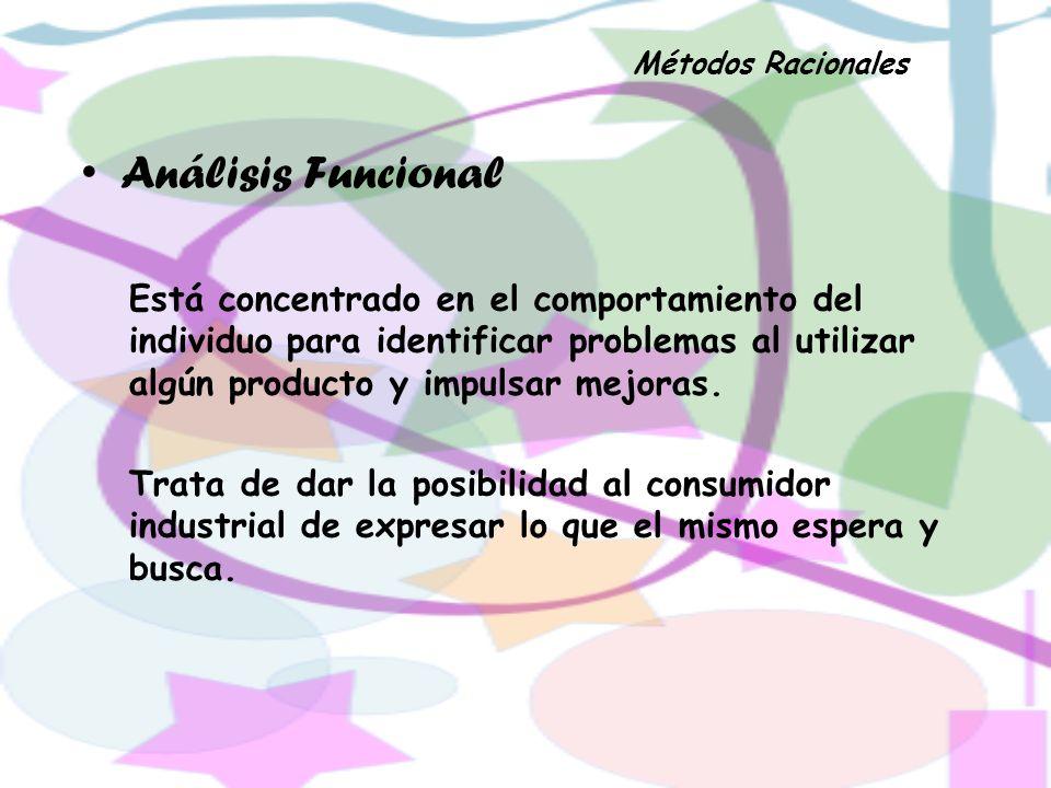 Métodos Racionales Análisis Funcional Está concentrado en el comportamiento del individuo para identificar problemas al utilizar algún producto y impu