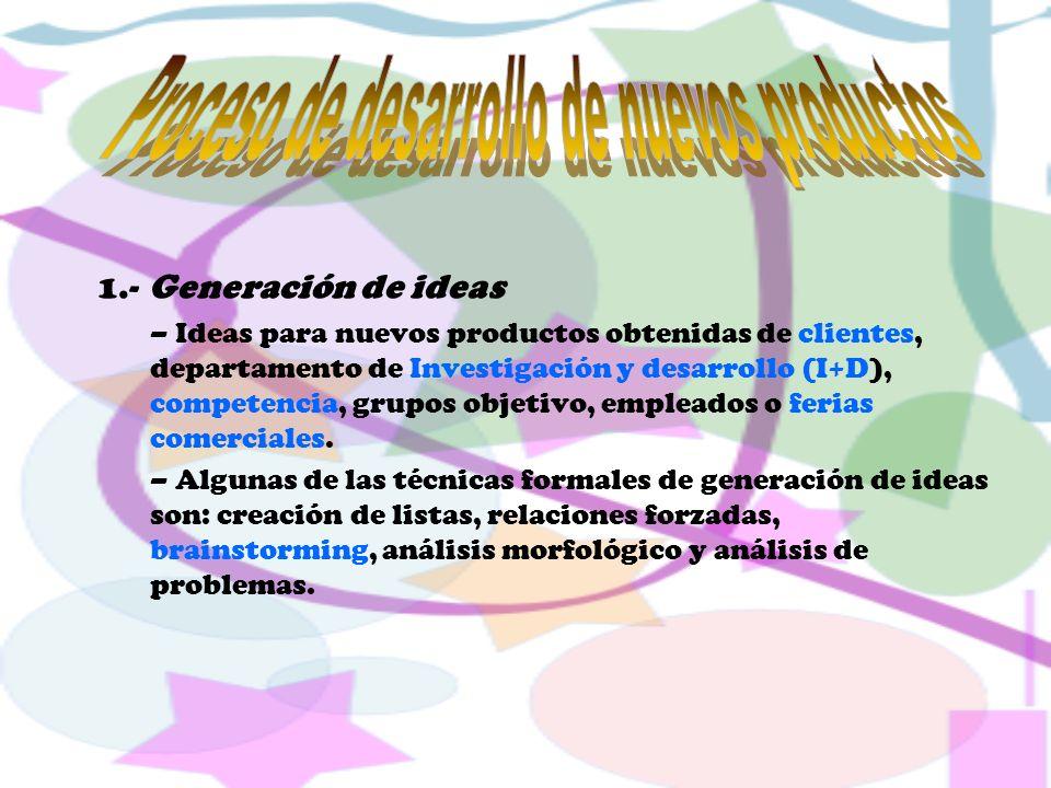 1.- Generación de ideas – Ideas para nuevos productos obtenidas de clientes, departamento de Investigación y desarrollo (I+D), competencia, grupos obj
