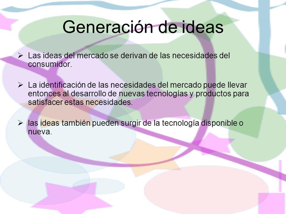 Generación de ideas Las ideas del mercado se derivan de las necesidades del consumidor. La identificación de las necesidades del mercado puede llevar