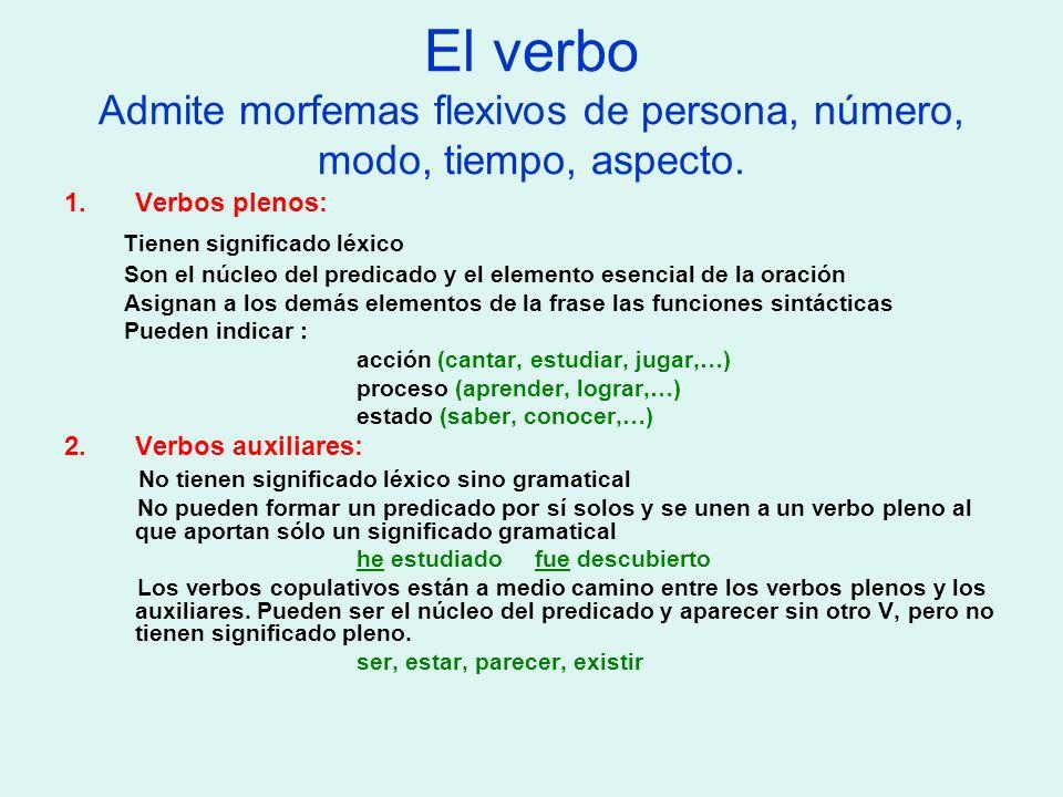 El verbo Admite morfemas flexivos de persona, número, modo, tiempo, aspecto. 1.Verbos plenos: Tienen significado léxico Son el núcleo del predicado y