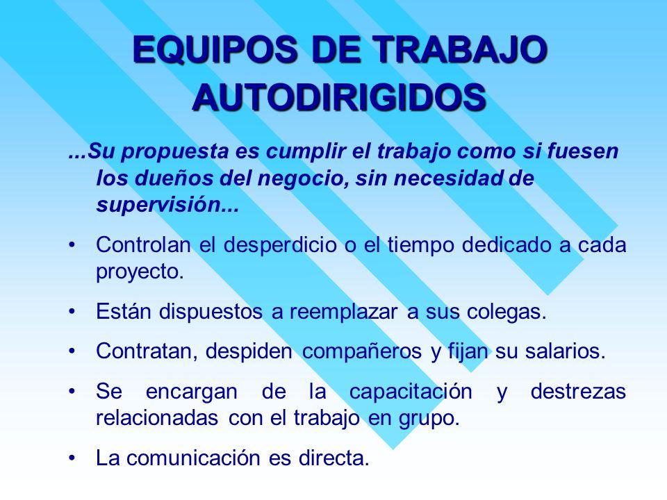 EQUIPOS DE TRABAJO AUTODIRIGIDOS...Su propuesta es cumplir el trabajo como si fuesen los dueños del negocio, sin necesidad de supervisión... Controlan
