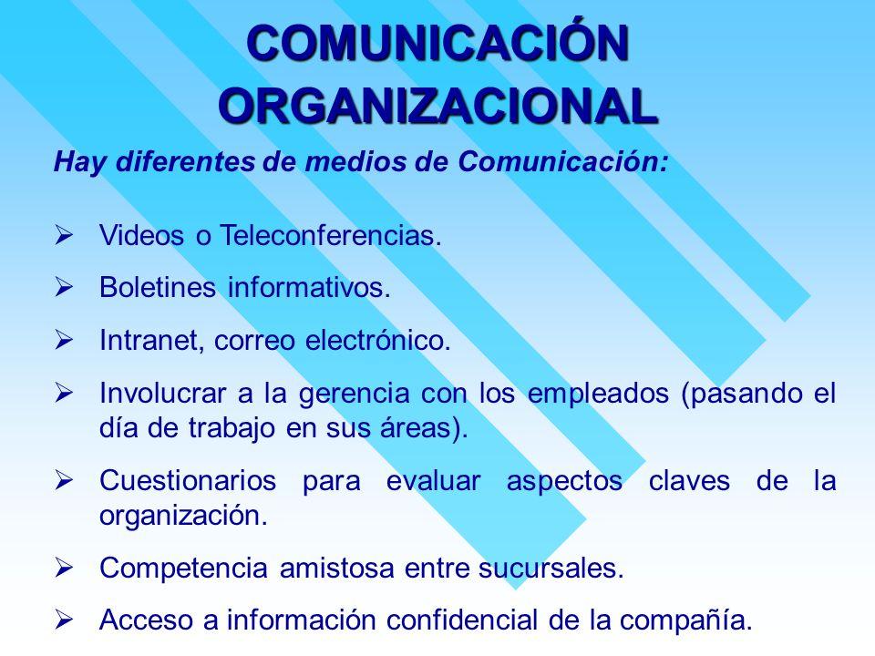 COMUNICACIÓN ORGANIZACIONAL Hay diferentes de medios de Comunicación: Videos o Teleconferencias. Boletines informativos. Intranet, correo electrónico.