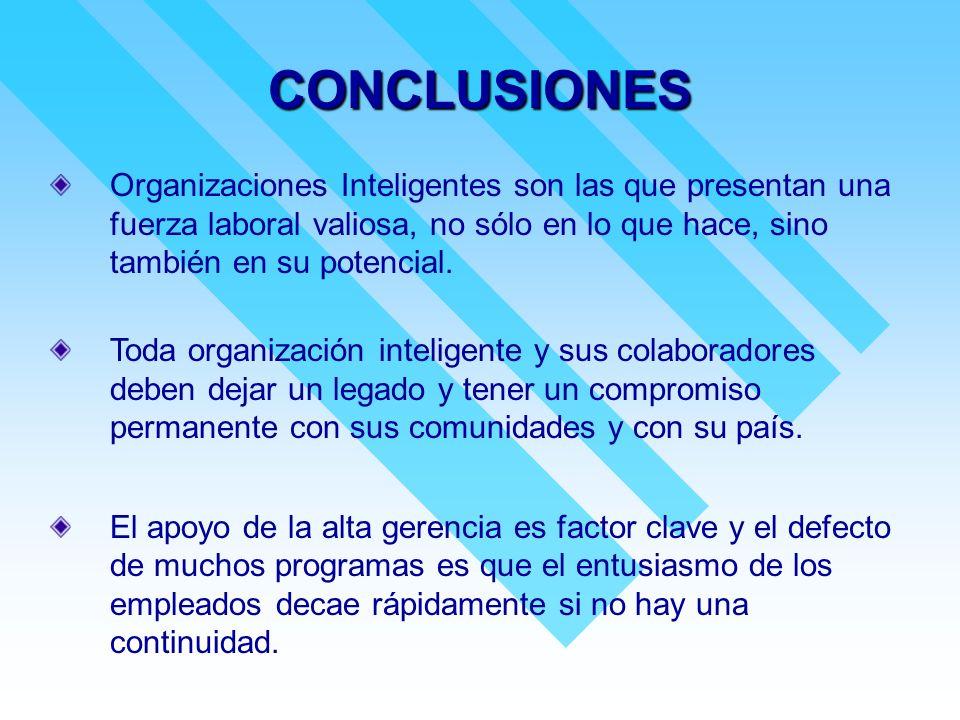 CONCLUSIONES Organizaciones Inteligentes son las que presentan una fuerza laboral valiosa, no sólo en lo que hace, sino también en su potencial. Toda