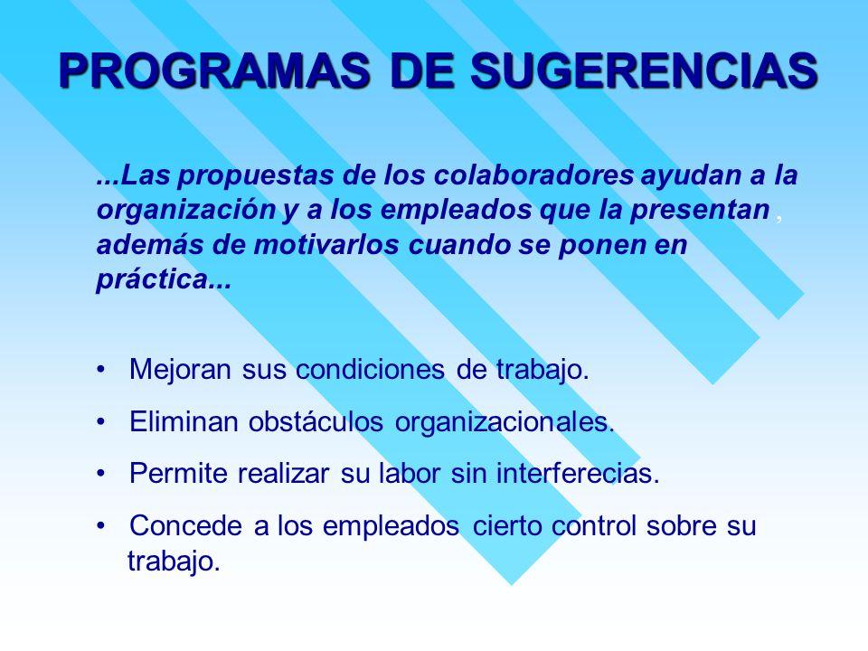 PROGRAMAS DE SUGERENCIAS...Las propuestas de los colaboradores ayudan a la organización y a los empleados que la presentan, además de motivarlos cuand
