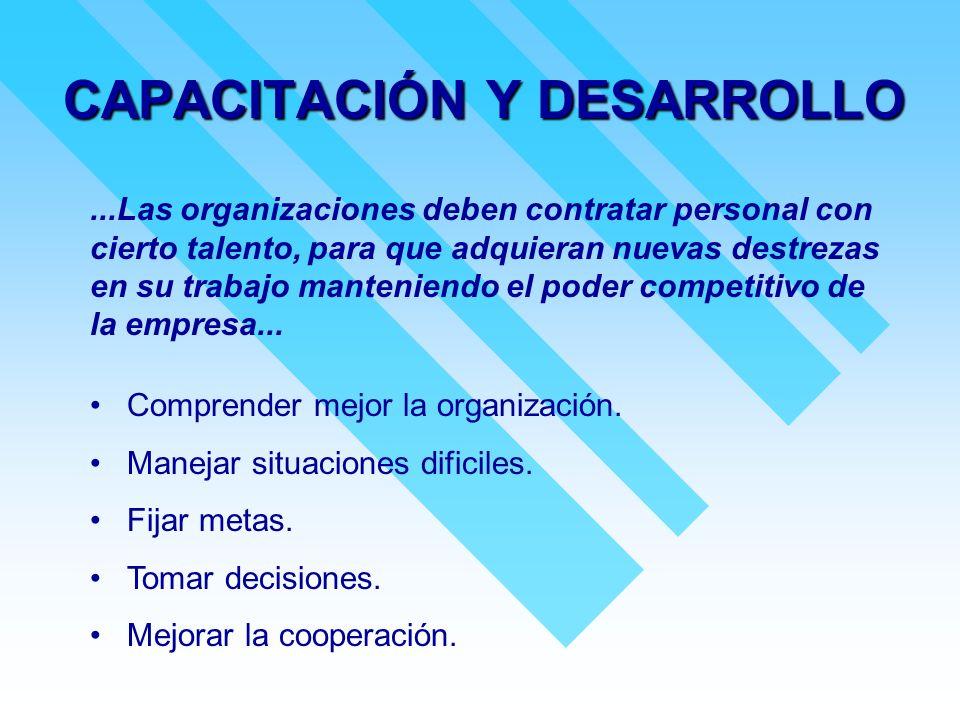 CAPACITACIÓN Y DESARROLLO...Las organizaciones deben contratar personal con cierto talento, para que adquieran nuevas destrezas en su trabajo mantenie