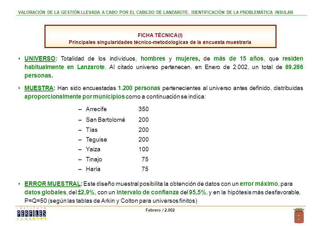 VALORACIÓN DE LA GESTIÓN LLEVADA A CABO POR EL CABILDO DE LANZAROTE.