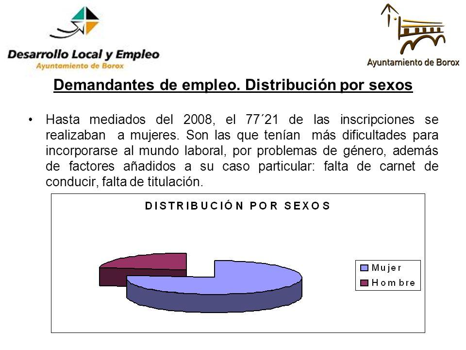 Demandantes de empleo. Distribución por sexos Hasta mediados del 2008, el 77´21 de las inscripciones se realizaban a mujeres. Son las que tenían más d