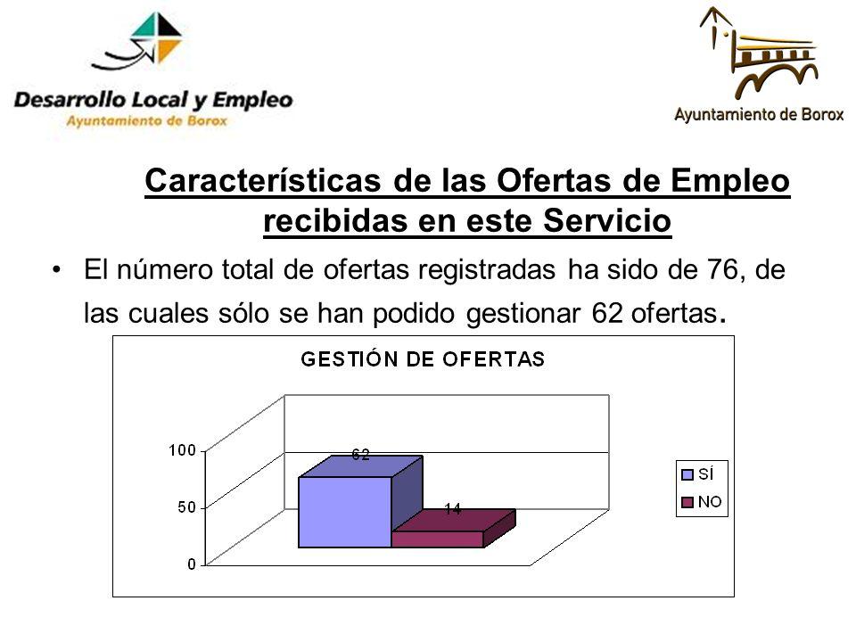 Características de las Ofertas de Empleo recibidas en este Servicio El número total de ofertas registradas ha sido de 76, de las cuales sólo se han po