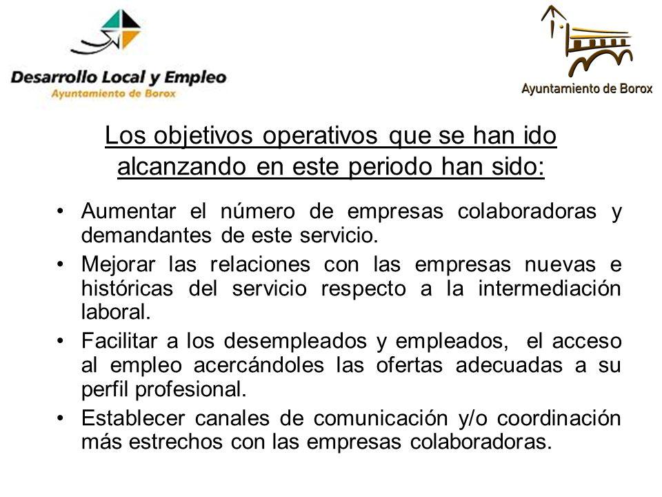 Los objetivos operativos que se han ido alcanzando en este periodo han sido: Aumentar el número de empresas colaboradoras y demandantes de este servic