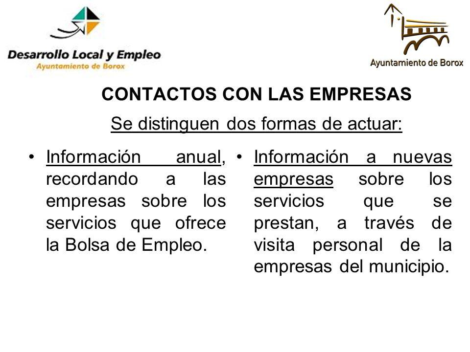 CONTACTOS CON LAS EMPRESAS Se distinguen dos formas de actuar: Información anual, recordando a las empresas sobre los servicios que ofrece la Bolsa de