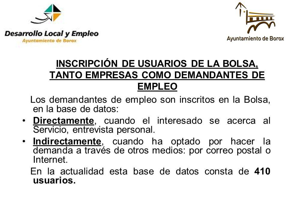 INSCRIPCIÓN DE USUARIOS DE LA BOLSA, TANTO EMPRESAS COMO DEMANDANTES DE EMPLEO Los demandantes de empleo son inscritos en la Bolsa, en la base de dato