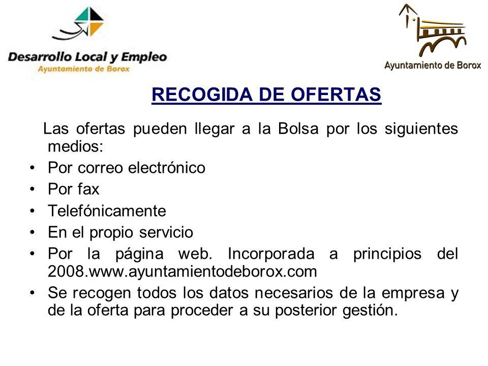 RECOGIDA DE OFERTAS Las ofertas pueden llegar a la Bolsa por los siguientes medios: Por correo electrónico Por fax Telefónicamente En el propio servic