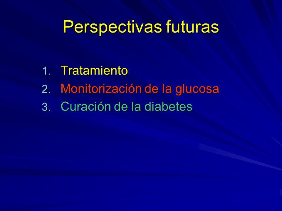 Monitorización de la glucosa.GLUCOWATCH. El sistema debe cambiarse cada 13 horas.