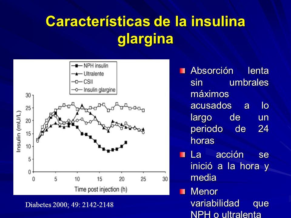 Eficacia clínica de la insulina glargina en DM 1 Niveles de HA1c comparables Niveles más bajos de glucosa en ayunas Menos episodios de hipoglucemias sintomáticas severas y nocturnas Diabetes Care 23(5):639-643, May 2000 Comparación entre la insulina glargina y la insulina NPH en un régimen bolo-basal en la DM tipo 1