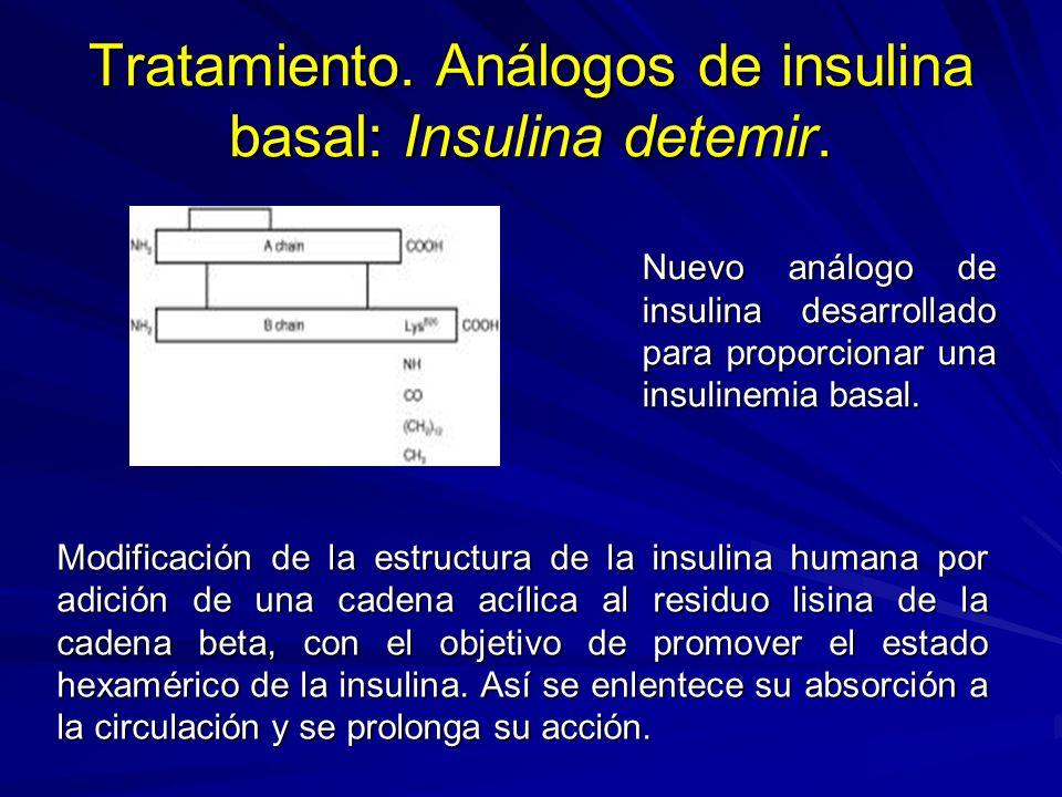 Tratamiento. Análogos de insulina basal: Insulina detemir. Modificación de la estructura de la insulina humana por adición de una cadena acílica al re