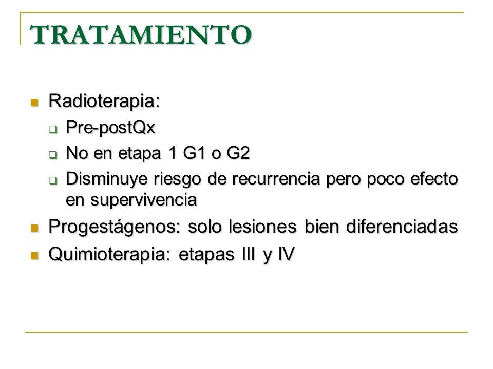 TRATAMIENTO Radioterapia: Radioterapia: Pre-postQx Pre-postQx No en etapa 1 G1 o G2 No en etapa 1 G1 o G2 Disminuye riesgo de recurrencia pero poco ef