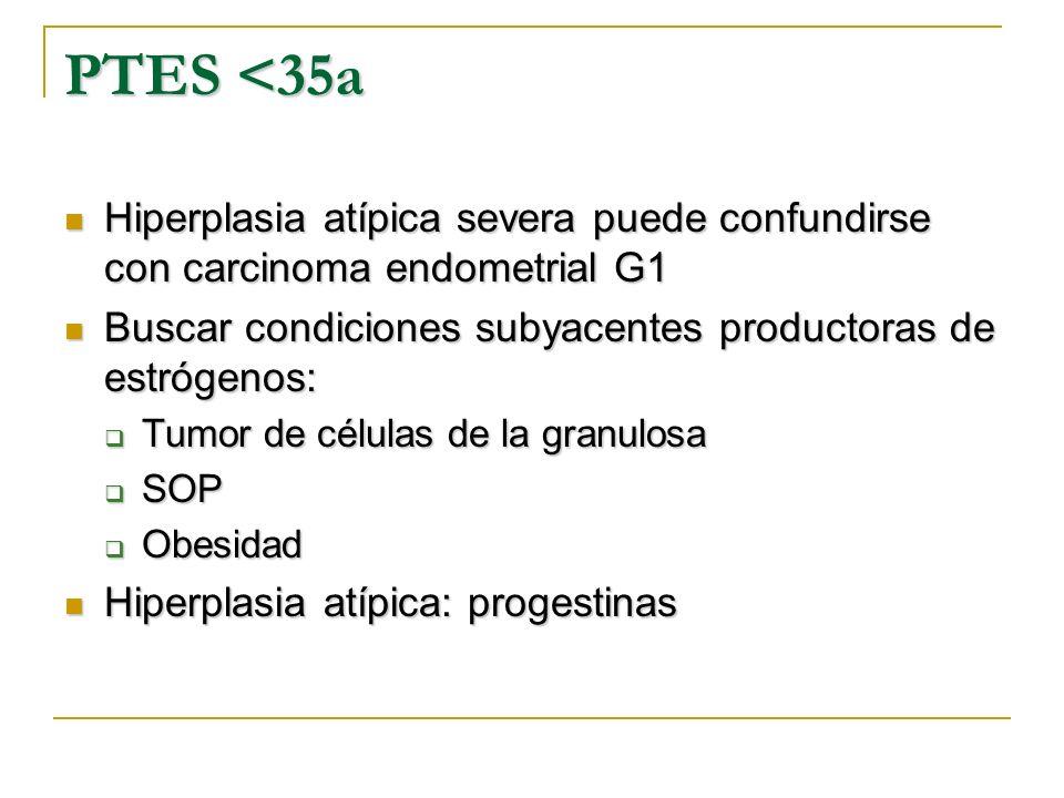 PTES <35a Hiperplasia atípica severa puede confundirse con carcinoma endometrial G1 Hiperplasia atípica severa puede confundirse con carcinoma endomet