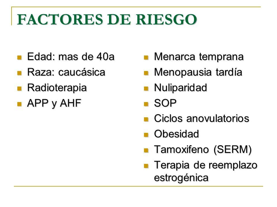 FACTORES DE RIESGO Edad: mas de 40a Edad: mas de 40a Raza: caucásica Raza: caucásica Radioterapia Radioterapia APP y AHF APP y AHF Menarca temprana Me