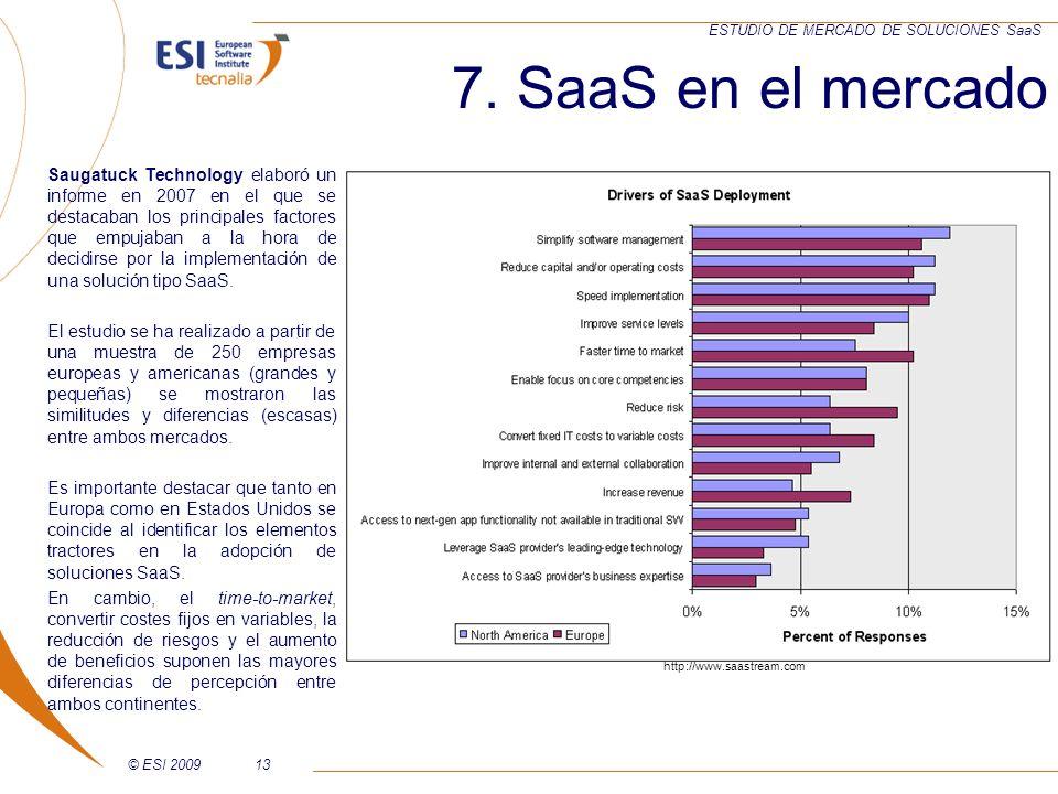 © ESI 200913 ESTUDIO DE MERCADO DE SOLUCIONES SaaS http://www.saastream.com Saugatuck Technology elaboró un informe en 2007 en el que se destacaban lo