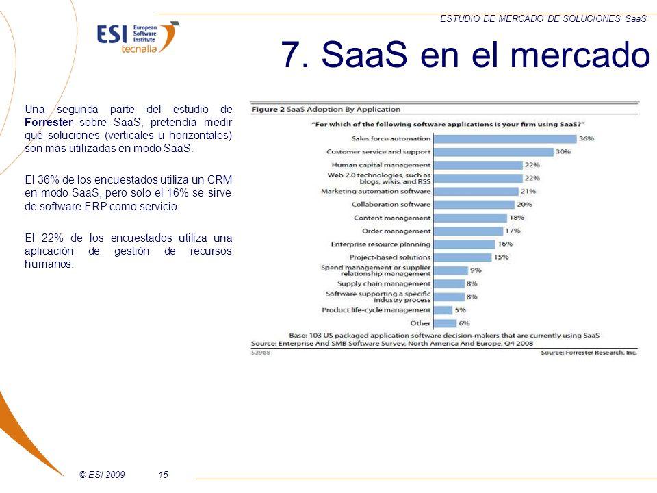 © ESI 200915 ESTUDIO DE MERCADO DE SOLUCIONES SaaS 7. SaaS en el mercado Una segunda parte del estudio de Forrester sobre SaaS, pretendía medir qué so