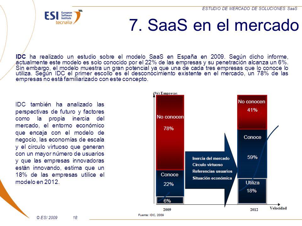 © ESI 200918 ESTUDIO DE MERCADO DE SOLUCIONES SaaS IDC también ha analizado las perspectivas de futuro y factores como la propia inercia del mercado,