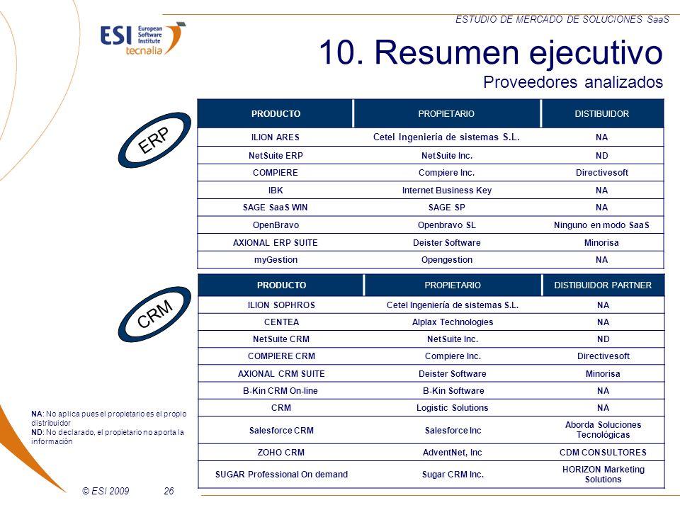 © ESI 200926 ESTUDIO DE MERCADO DE SOLUCIONES SaaS PRODUCTOPROPIETARIODISTIBUIDOR ILION ARES Cetel Ingeniería de sistemas S.L. NA NetSuite ERPNetSuite