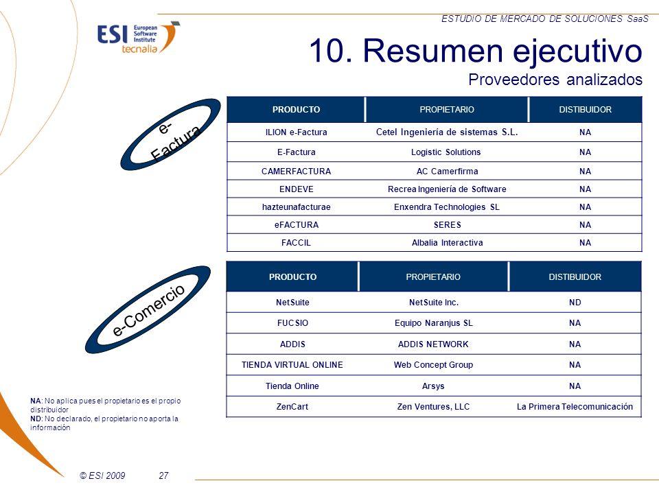 © ESI 200927 ESTUDIO DE MERCADO DE SOLUCIONES SaaS PRODUCTOPROPIETARIODISTIBUIDOR ILION e-Factura Cetel Ingeniería de sistemas S.L. NA E-FacturaLogist
