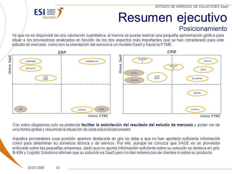 © ESI 200942 ESTUDIO DE MERCADO DE SOLUCIONES SaaS Resumen ejecutivo Posicionamiento Orient. PYME Orient. SaaS Orient. PYME Orient. SaaS ERP CRM ILION