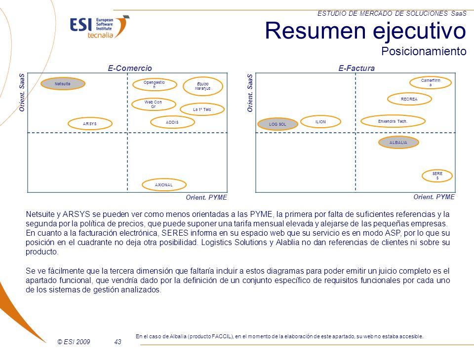 © ESI 200943 ESTUDIO DE MERCADO DE SOLUCIONES SaaS Resumen ejecutivo Posicionamiento Orient. PYME Orient. SaaS Orient. PYME Orient. SaaS E-ComercioE-F