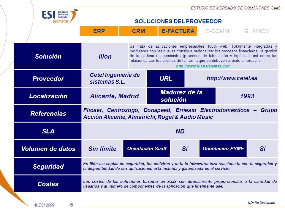 © ESI 200945 ESTUDIO DE MERCADO DE SOLUCIONES SaaS SoluciónIlion Se trata de aplicaciones empresariales 100% web. Totalmente integradas y modulares co