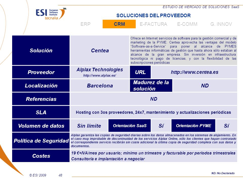 © ESI 200948 ESTUDIO DE MERCADO DE SOLUCIONES SaaS SoluciónCentea Ofrece en Internet servicios de software para la gestión comercial y de marketing de