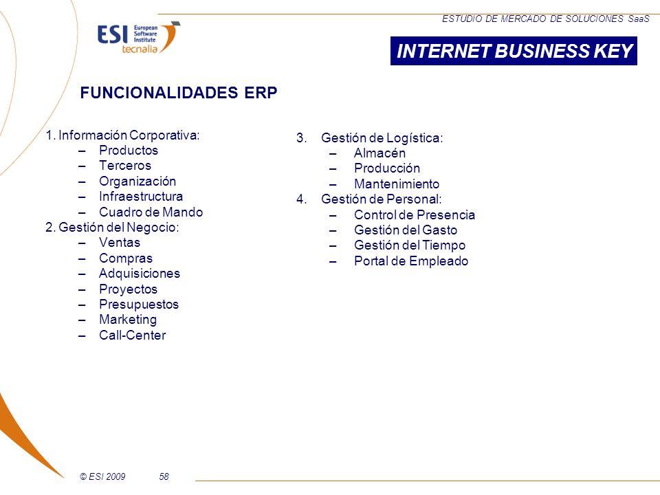 © ESI 200958 ESTUDIO DE MERCADO DE SOLUCIONES SaaS 1.Información Corporativa: –Productos –Terceros –Organización –Infraestructura –Cuadro de Mando 2.G