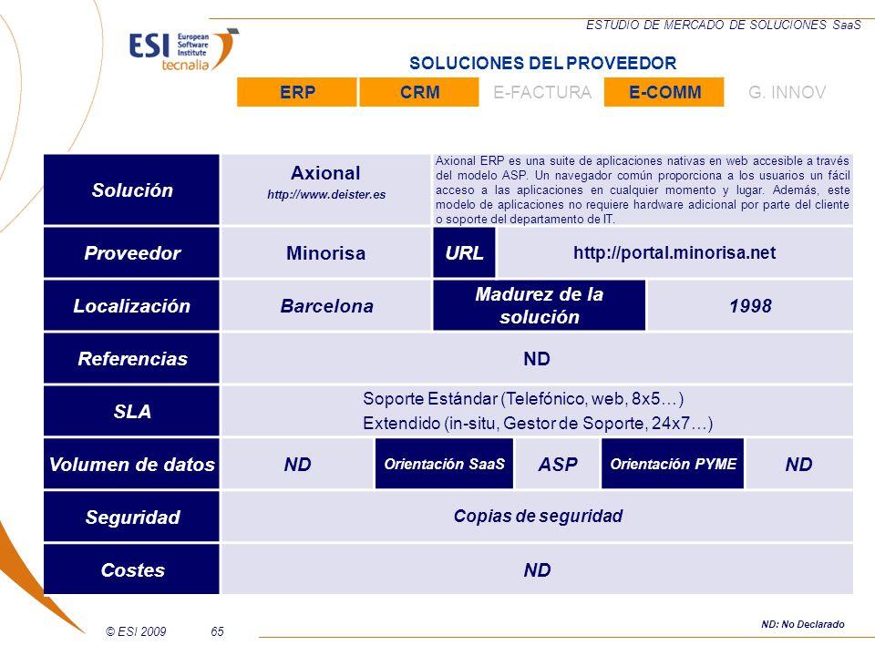 © ESI 200965 ESTUDIO DE MERCADO DE SOLUCIONES SaaS Solución Axional http://www.deister.es Axional ERP es una suite de aplicaciones nativas en web acce