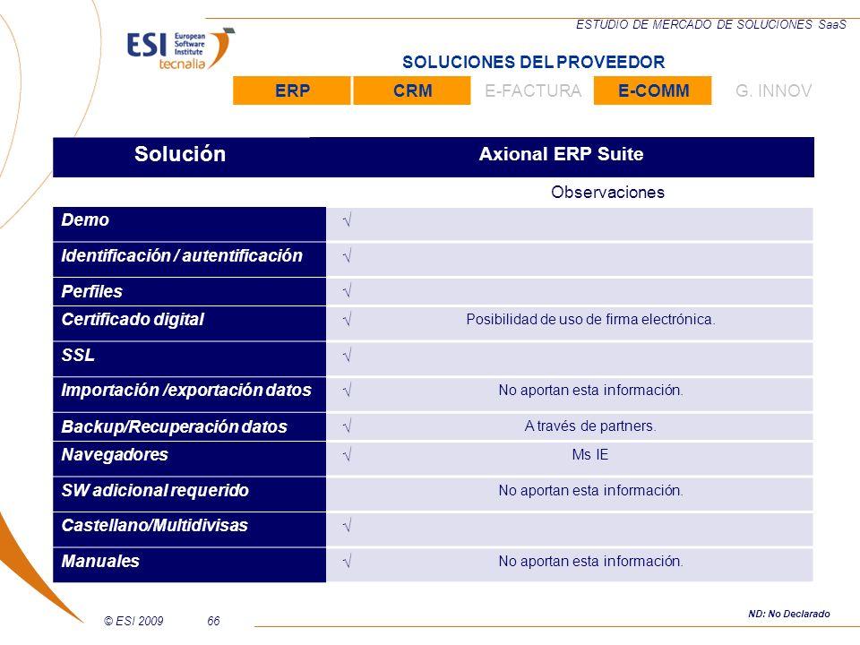 © ESI 200966 ESTUDIO DE MERCADO DE SOLUCIONES SaaS Solución Axional ERP Suite Observaciones Demo Identificación / autentificación Perfiles Certificado