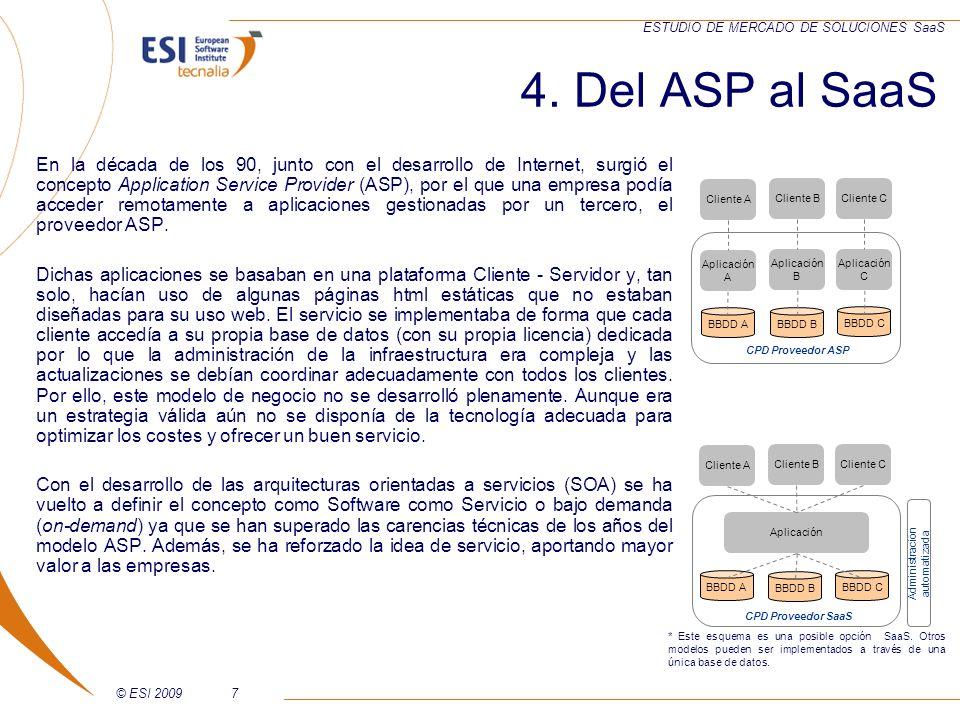 © ESI 20097 ESTUDIO DE MERCADO DE SOLUCIONES SaaS 4. Del ASP al SaaS En la década de los 90, junto con el desarrollo de Internet, surgió el concepto A
