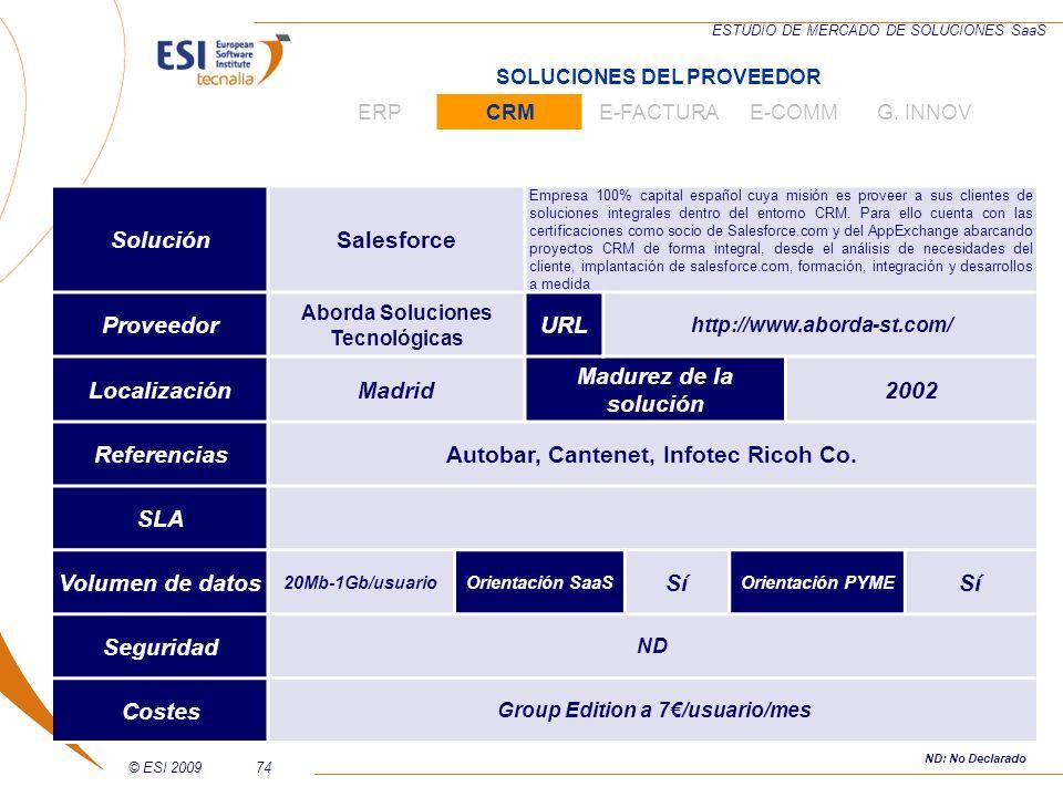 © ESI 200974 ESTUDIO DE MERCADO DE SOLUCIONES SaaS SoluciónSalesforce Empresa 100% capital español cuya misión es proveer a sus clientes de soluciones