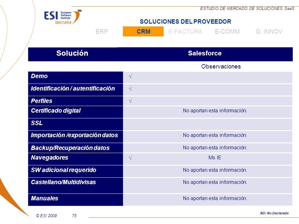 © ESI 200975 ESTUDIO DE MERCADO DE SOLUCIONES SaaS Solución Salesforce Observaciones Demo Identificación / autentificación Perfiles Certificado digita