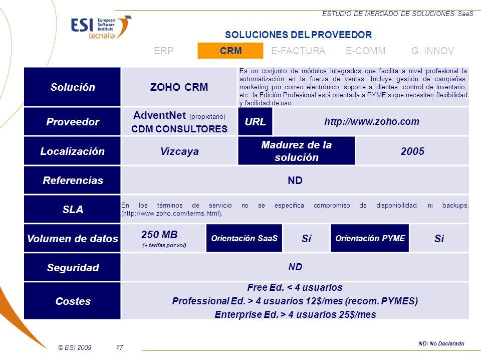 © ESI 200977 ESTUDIO DE MERCADO DE SOLUCIONES SaaS SoluciónZOHO CRM Es un conjunto de módulos integrados que facilita a nivel profesional la automatiz