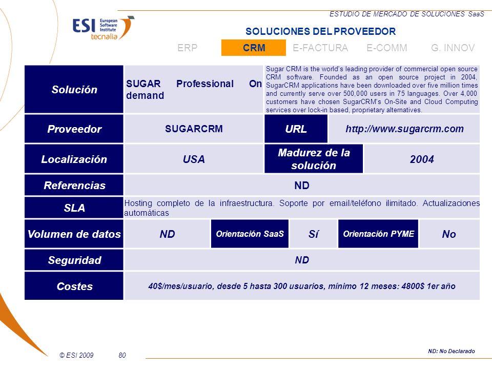 © ESI 200980 ESTUDIO DE MERCADO DE SOLUCIONES SaaS Solución SUGAR Professional On demand Sugar CRM is the world's leading provider of commercial open