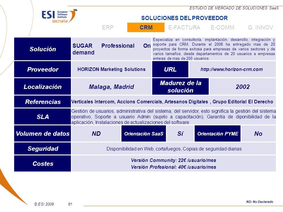 © ESI 200981 ESTUDIO DE MERCADO DE SOLUCIONES SaaS Solución SUGAR Professional On demand Especializa en consultoría, implantación, desarrollo, integra