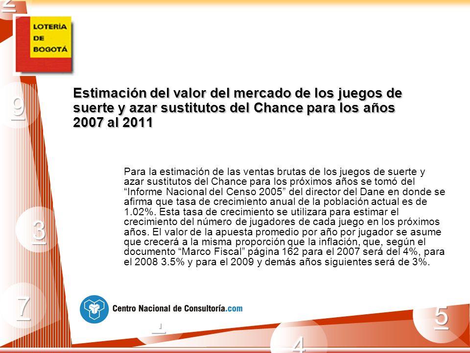 Estimación del valor del mercado de los juegos de suerte y azar sustitutos del Chance para los años 2007 al 2011 Para la estimación de las ventas brut
