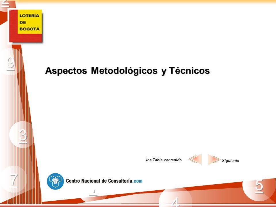 Aspectos Metodológicos y Técnicos Siguiente Ir a Tabla contenido